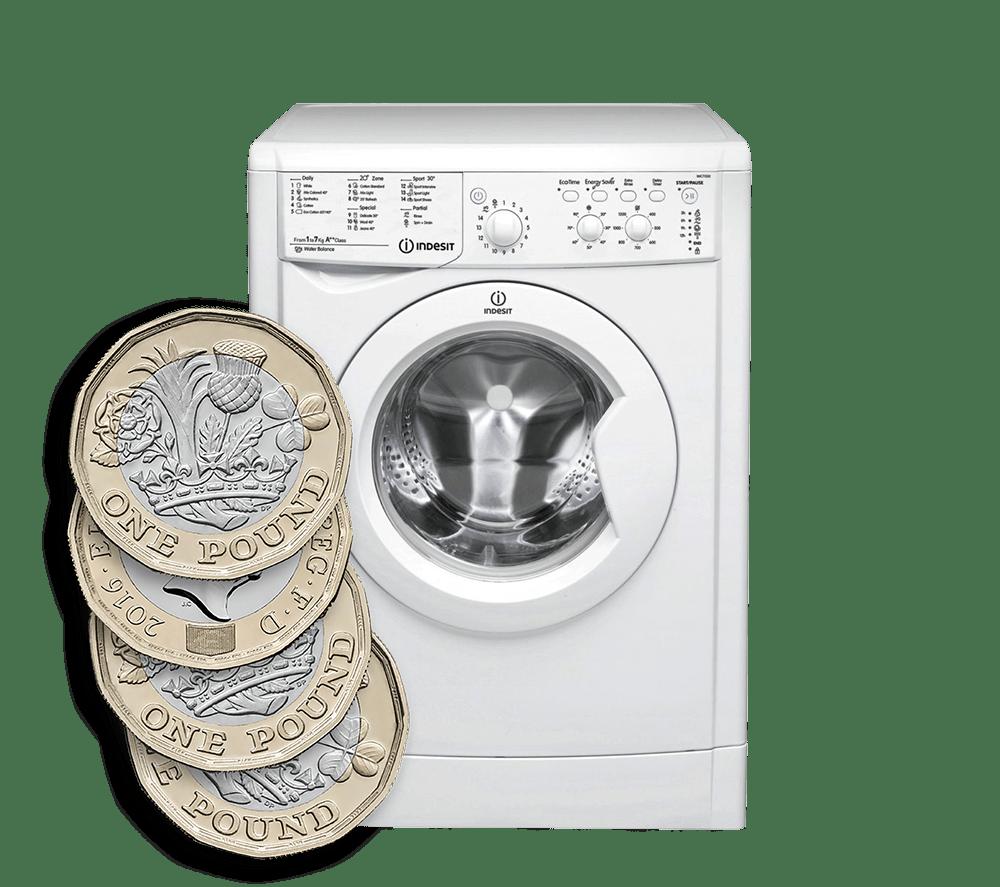 Washing Machine slider Image